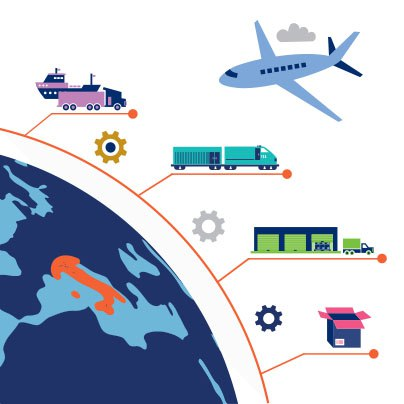 Dieci anni di logistica nel largo consumo. Cosa è cambiato
