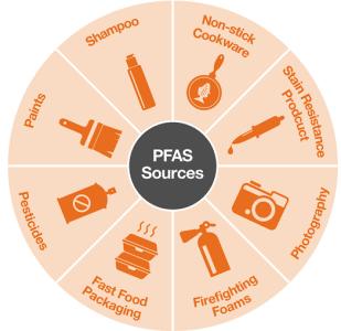 Conferenza PFAS: presentazione del rapporto di Isde